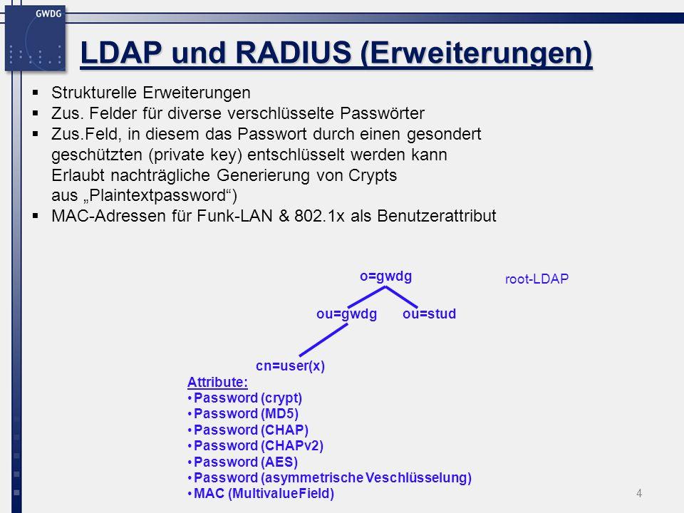 LDAP und RADIUS (Erweiterungen)