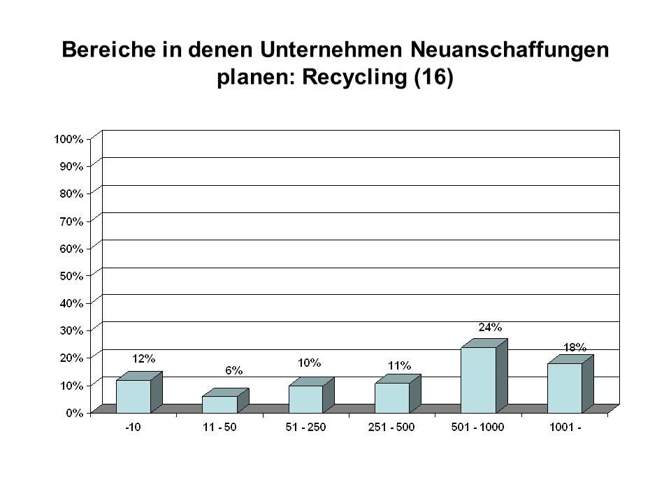 Bereiche in denen Unternehmen Neuanschaffungen planen: Recycling (16)