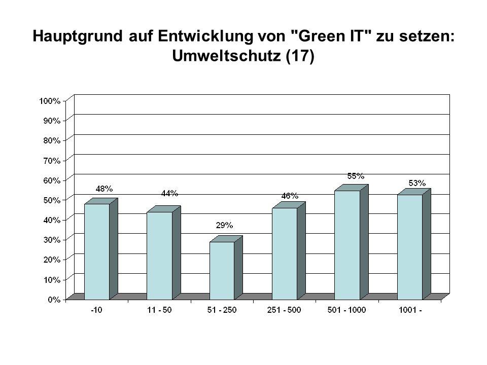 Hauptgrund auf Entwicklung von Green IT zu setzen: Umweltschutz (17)