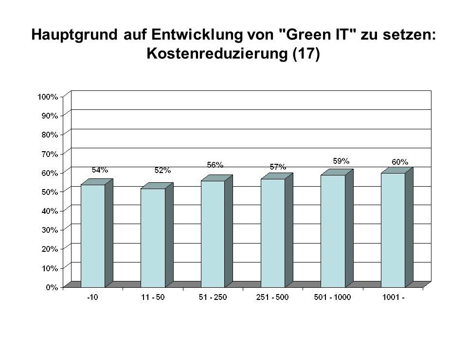 Hauptgrund auf Entwicklung von Green IT zu setzen: Kostenreduzierung (17)