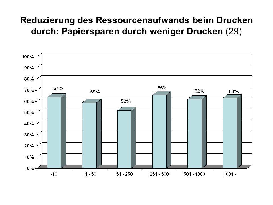 Reduzierung des Ressourcenaufwands beim Drucken durch: Papiersparen durch weniger Drucken (29)