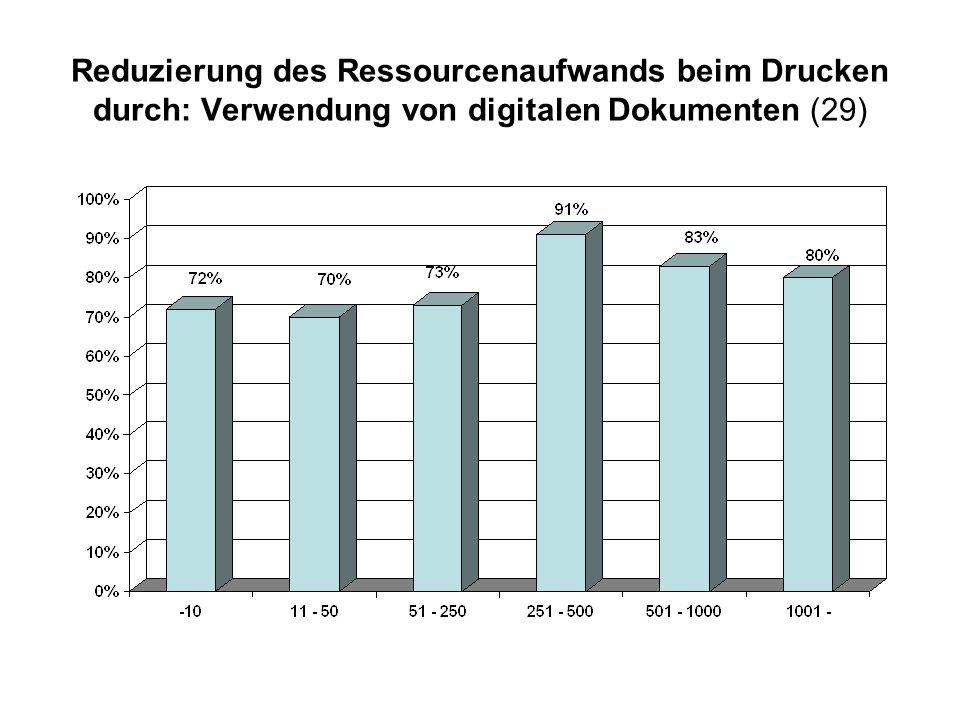Reduzierung des Ressourcenaufwands beim Drucken durch: Verwendung von digitalen Dokumenten (29)