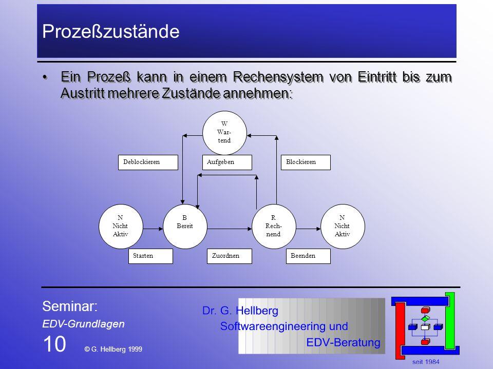 10 © G. Hellberg 1999 Prozeßzustände