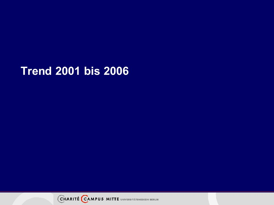 Trend 2001 bis 2006