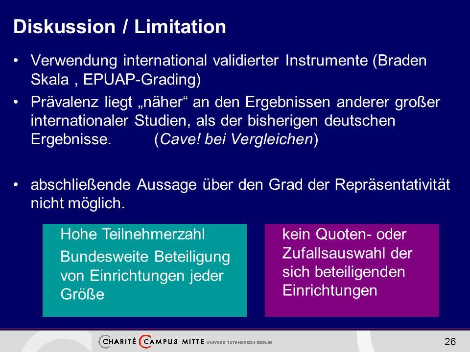 Diskussion / Limitation