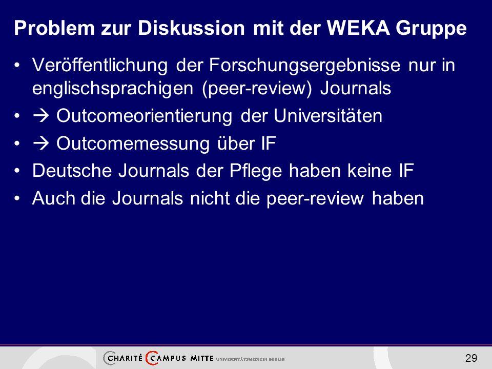 Problem zur Diskussion mit der WEKA Gruppe