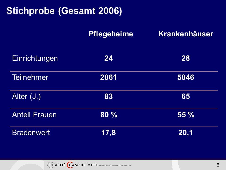 Stichprobe (Gesamt 2006) Pflegeheime Krankenhäuser Einrichtungen 24 28