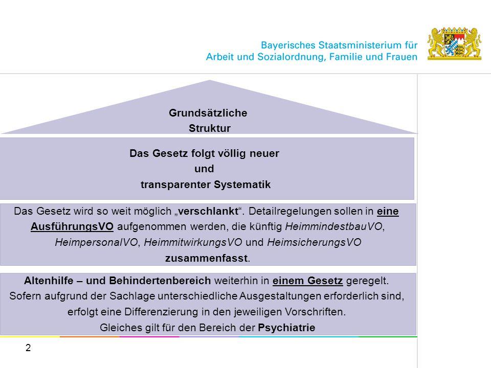 Das Gesetz folgt völlig neuer transparenter Systematik