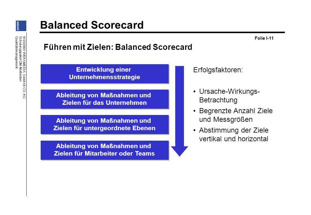 Führen mit Zielen: Balanced Scorecard