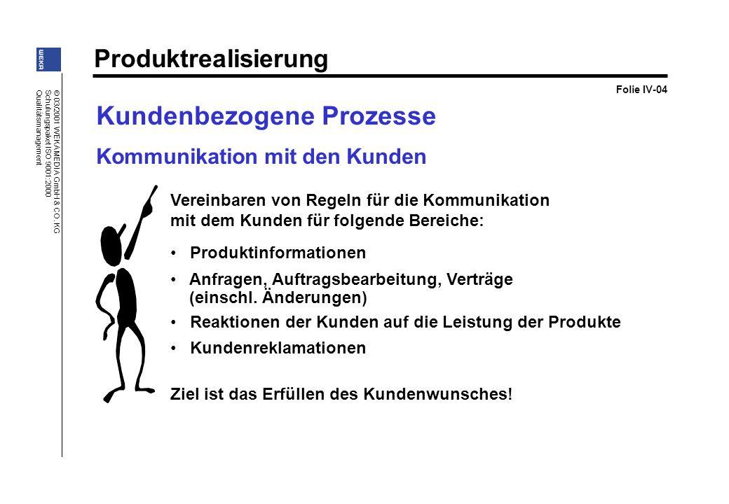 Kundenbezogene Prozesse