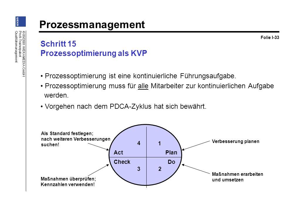 Prozessoptimierung als KVP