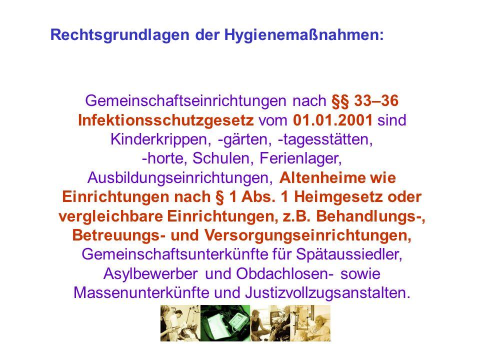 Rechtsgrundlagen der Hygienemaßnahmen: