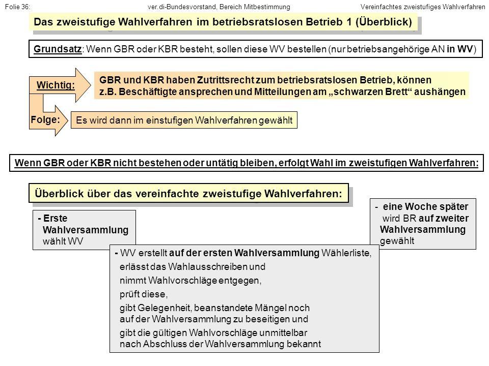 Überblick über das vereinfachte zweistufige Wahlverfahren: