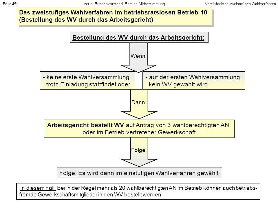 Das zweistufiges Wahlverfahren im betriebsratslosen Betrieb 10