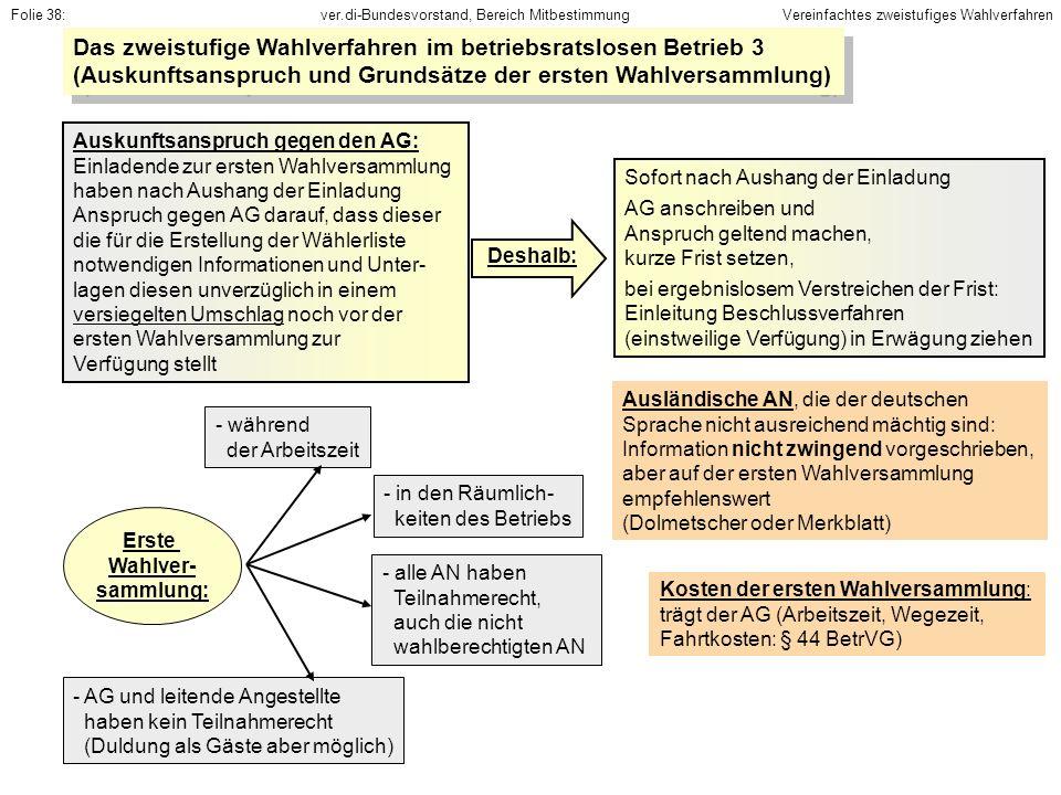 Das zweistufige Wahlverfahren im betriebsratslosen Betrieb 3