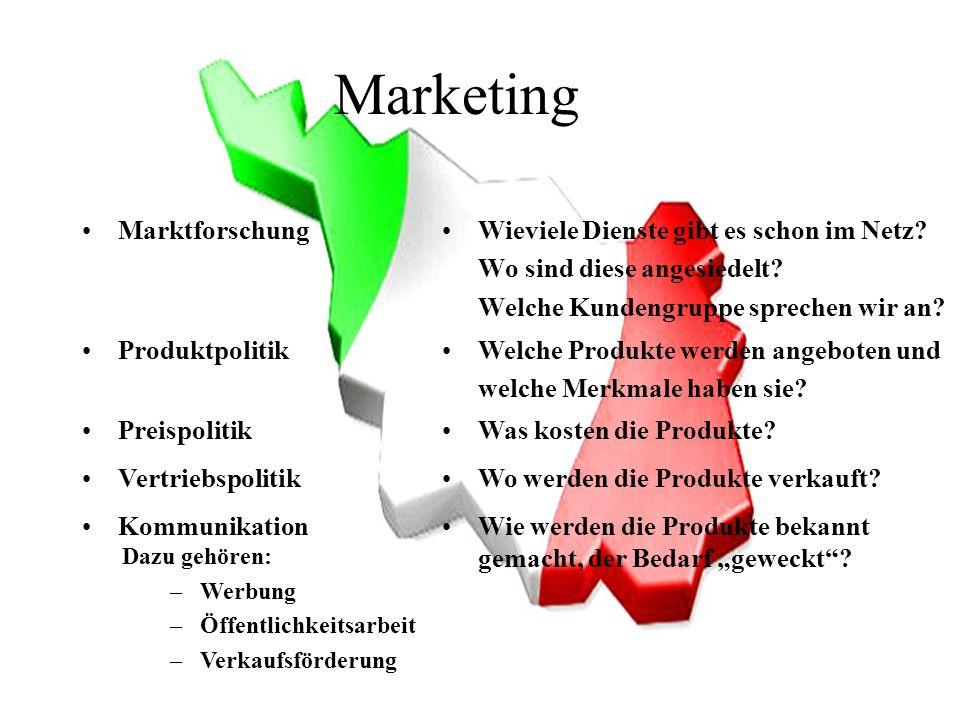 Marketing Marktforschung Wieviele Dienste gibt es schon im Netz