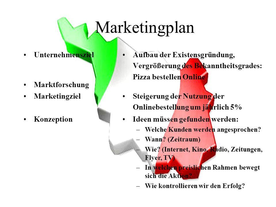 Marketingplan Unternehmensziel Aufbau der Existensgründung,