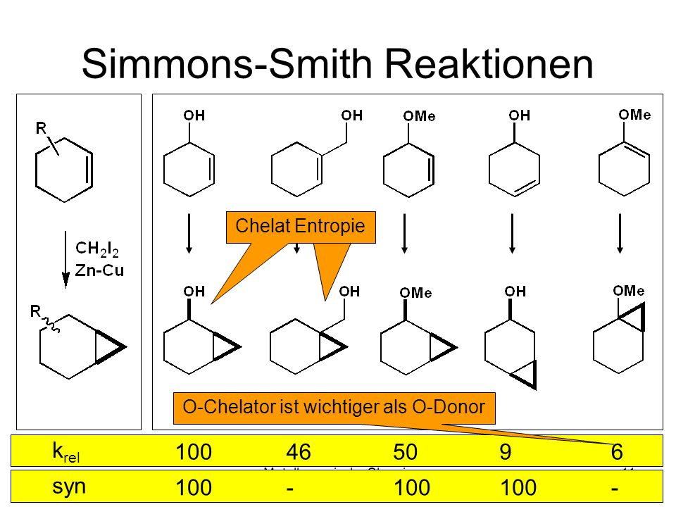 Simmons-Smith Reaktionen