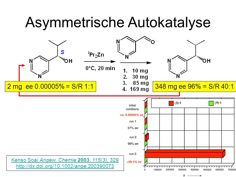 Asymmetrische Autokatalyse