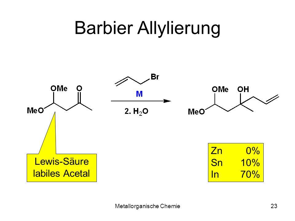 Barbier Allylierung Zn 0% Sn 10% Lewis-Säure labiles Acetal In 70%