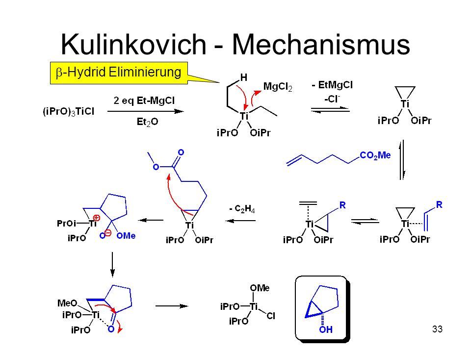 Kulinkovich - Mechanismus