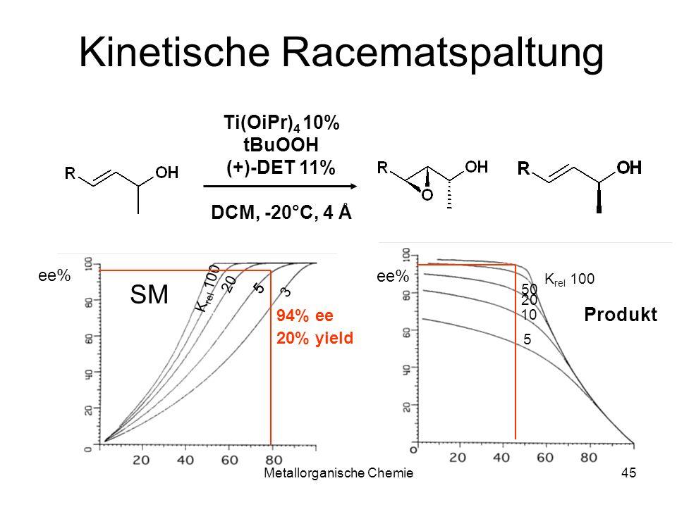 Kinetische Racematspaltung