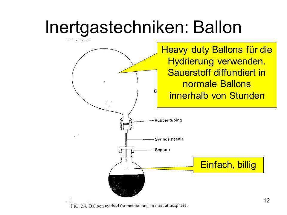 Inertgastechniken: Ballon
