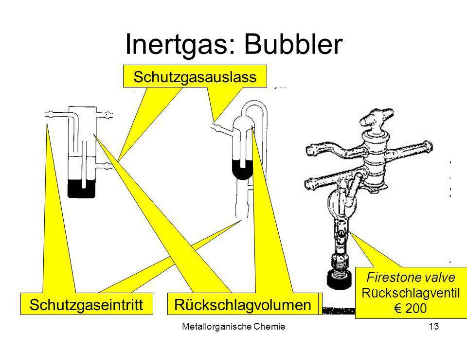 Inertgas: Bubbler Schutzgasauslass Schutzgaseintritt Rückschlagvolumen