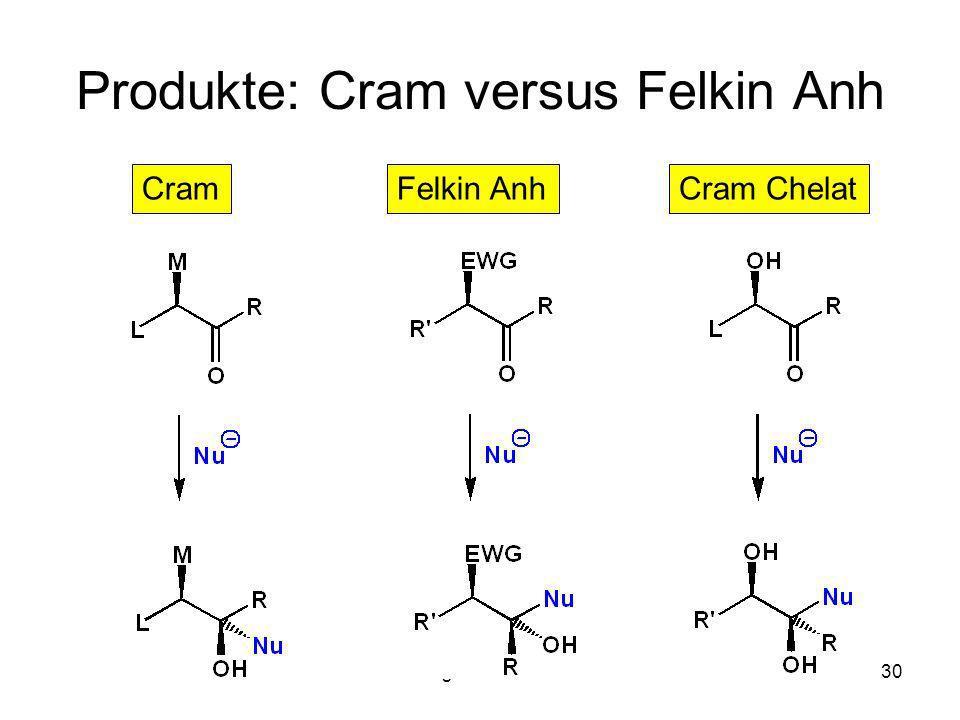 Produkte: Cram versus Felkin Anh