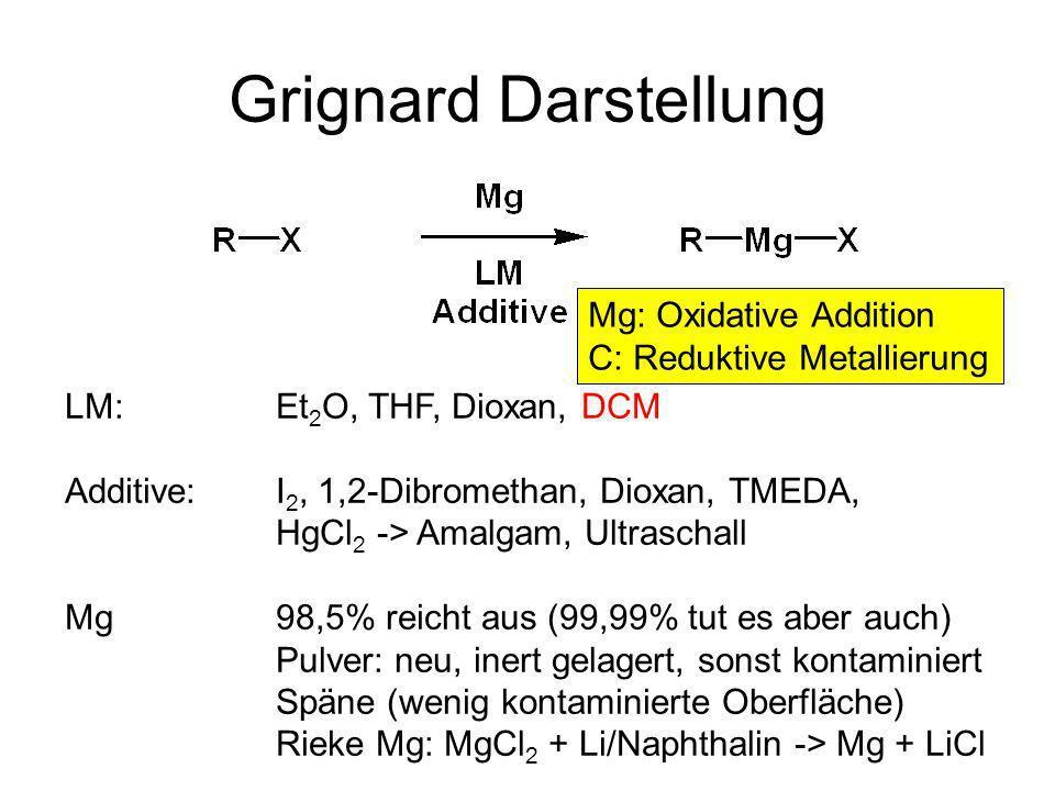 Metallorganische Chemie