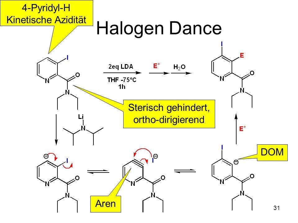 Halogen Dance 4-Pyridyl-H Kinetische Azidität