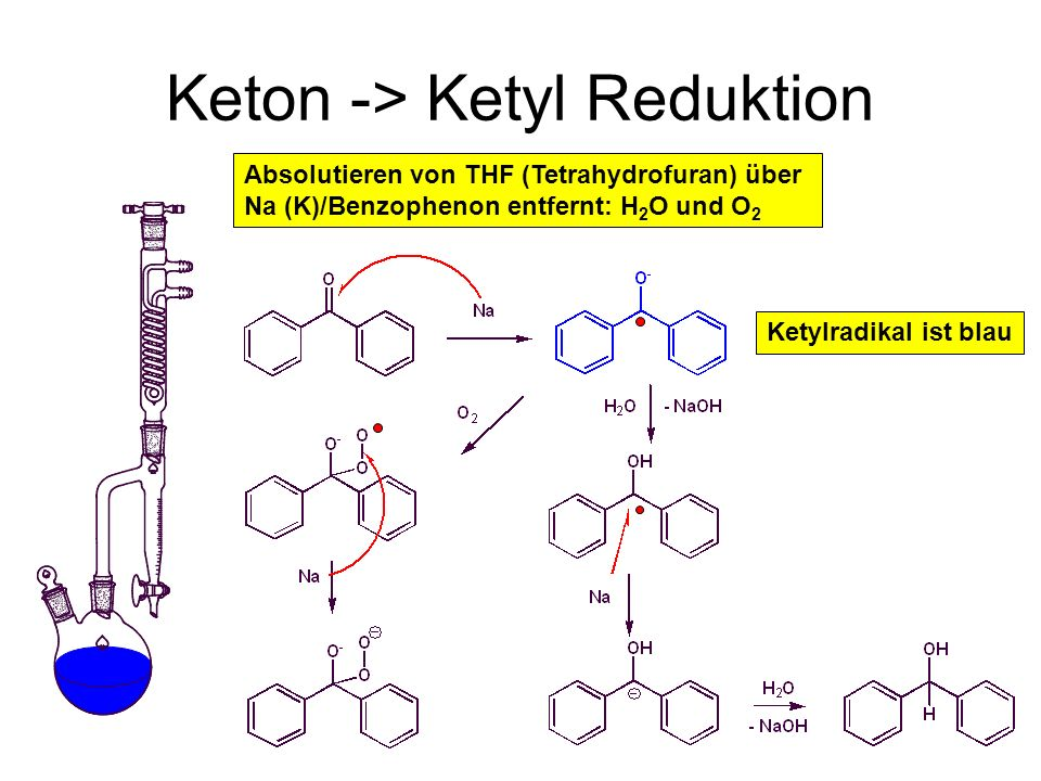 Keton -> Ketyl Reduktion