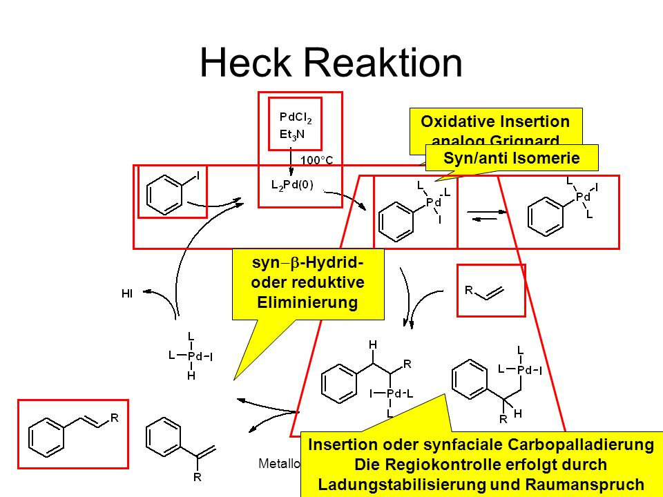 Heck Reaktion Oxidative Insertion analog Grignard Syn/anti Isomerie