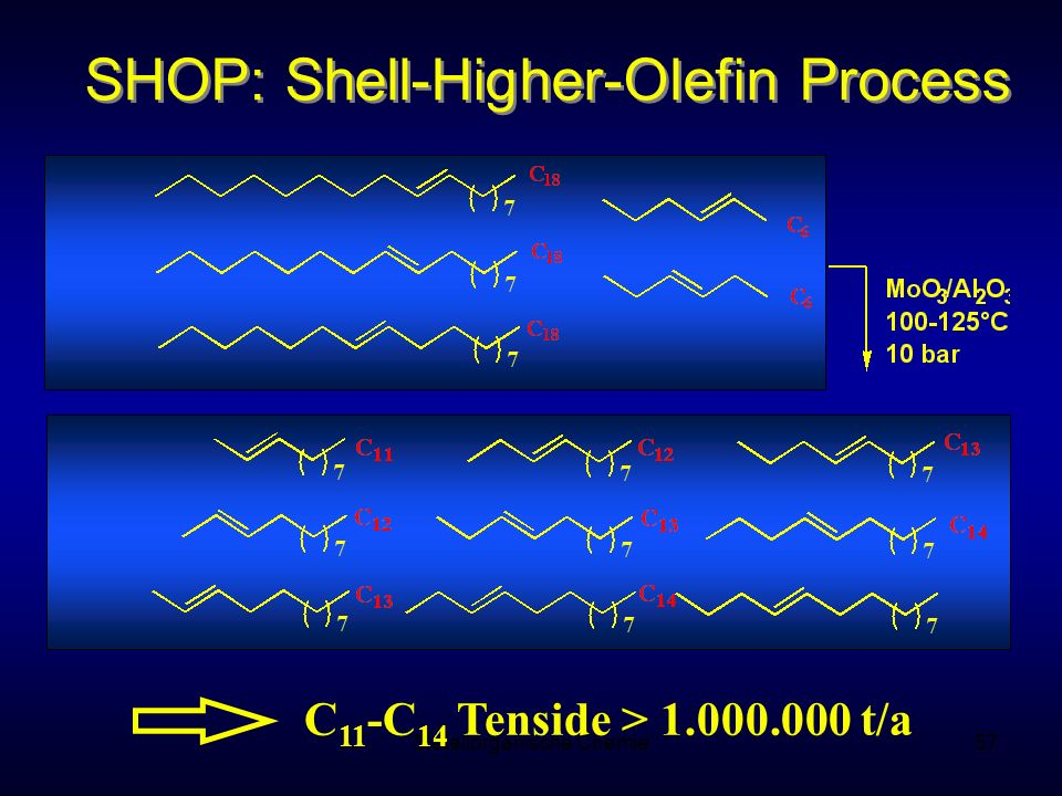 SHOP: Shell-Higher-Olefin Process