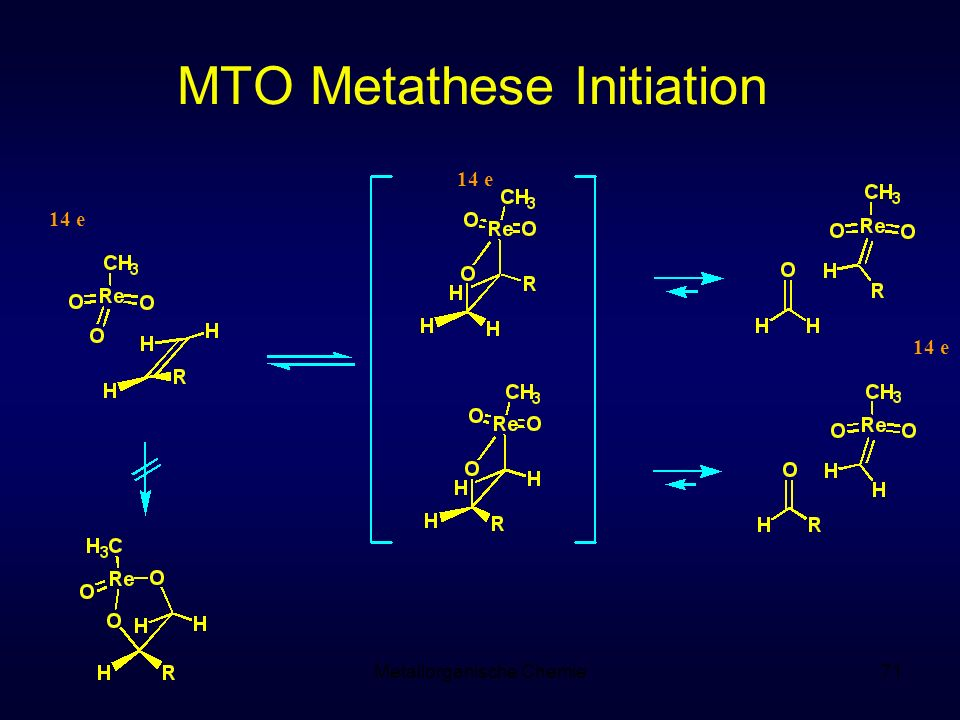 MTO Metathese Initiation