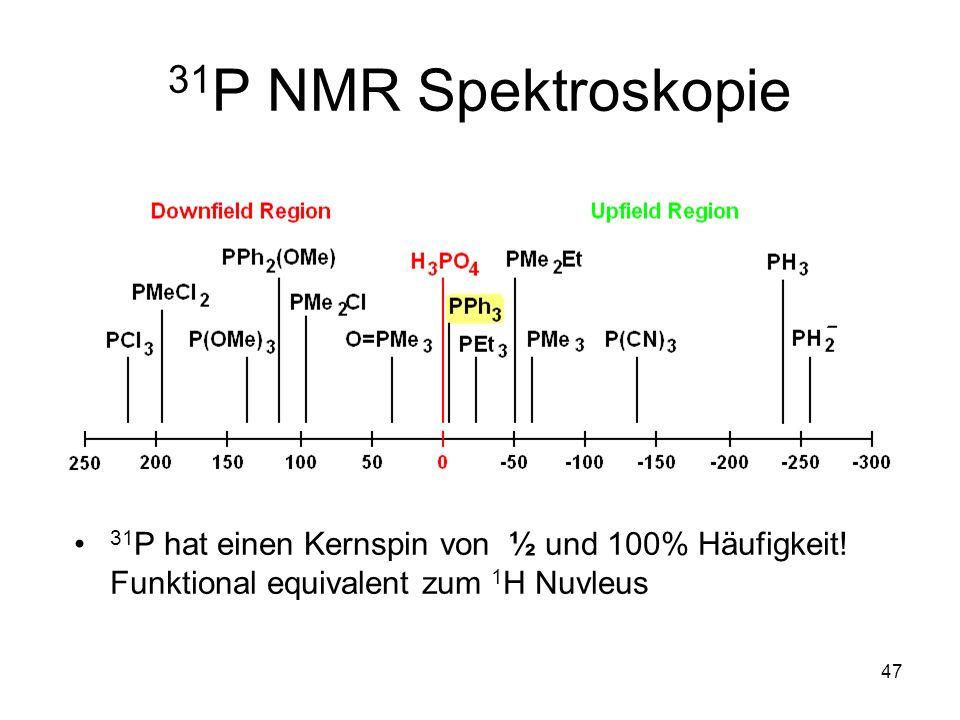 31P NMR Spektroskopie 31P hat einen Kernspin von ½ und 100% Häufigkeit.