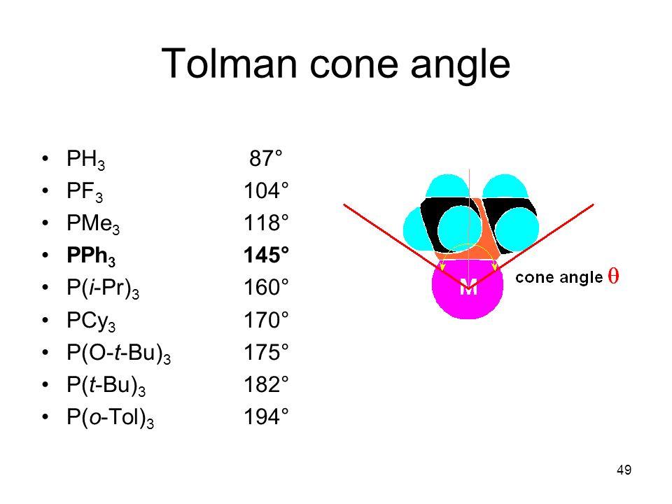 Tolman cone angle PH3 87° PF3 104° PMe3 118° PPh3 145° P(i-Pr)3 160°