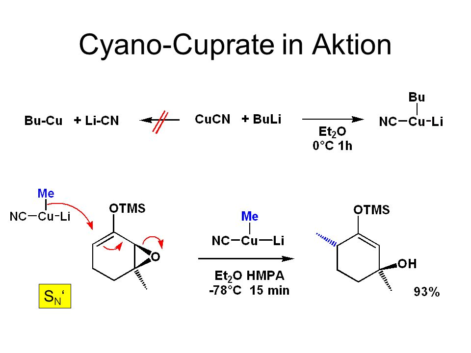 Cyano-Cuprate in Aktion