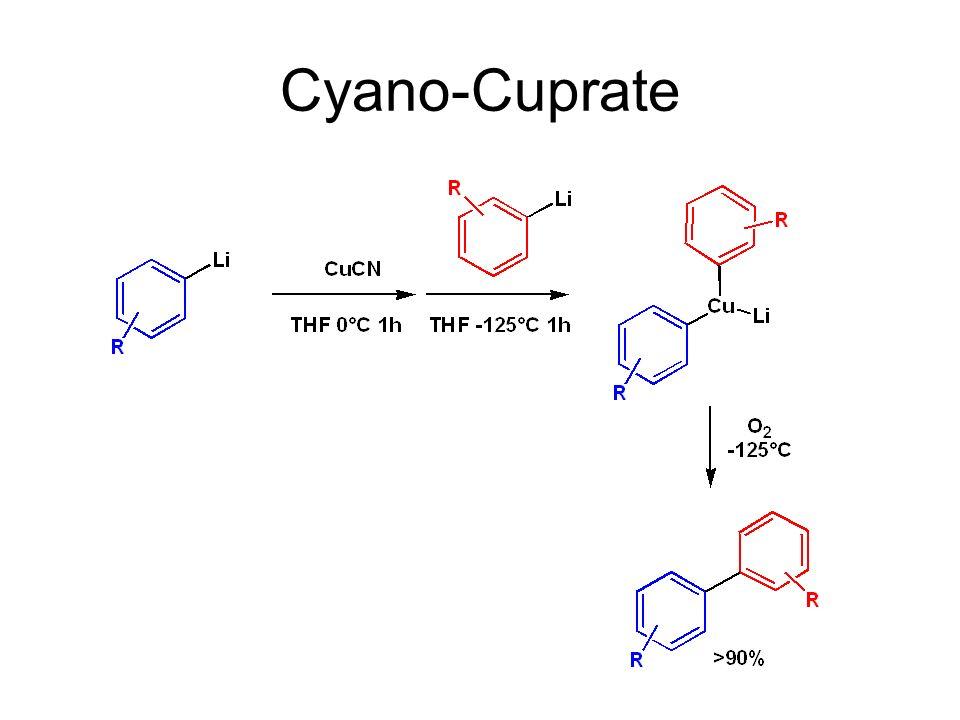 Cyano-Cuprate