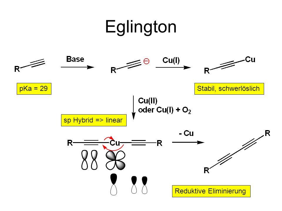 Eglington pKa = 29 Stabil, schwerlöslich sp Hybrid => linear