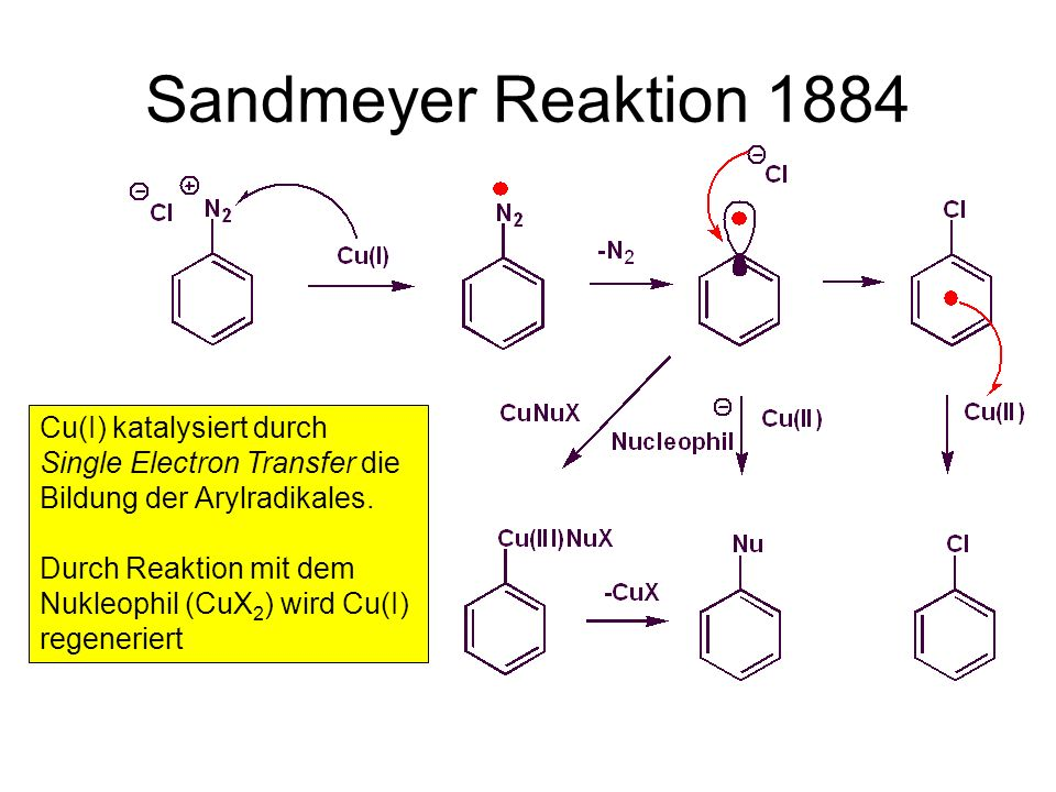 Sandmeyer Reaktion 1884 Cu(I) katalysiert durch Single Electron Transfer die Bildung der Arylradikales.