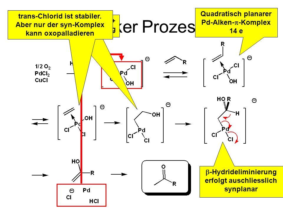 Wacker Prozess Quadratisch planarer Pd-Alken-p-Komplex