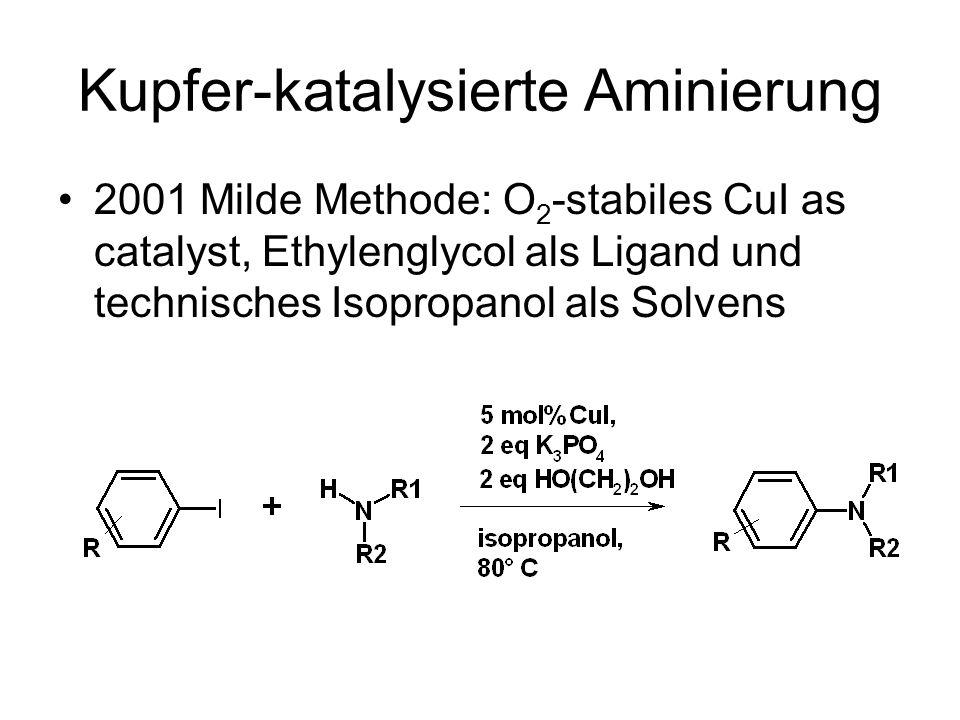 Kupfer-katalysierte Aminierung