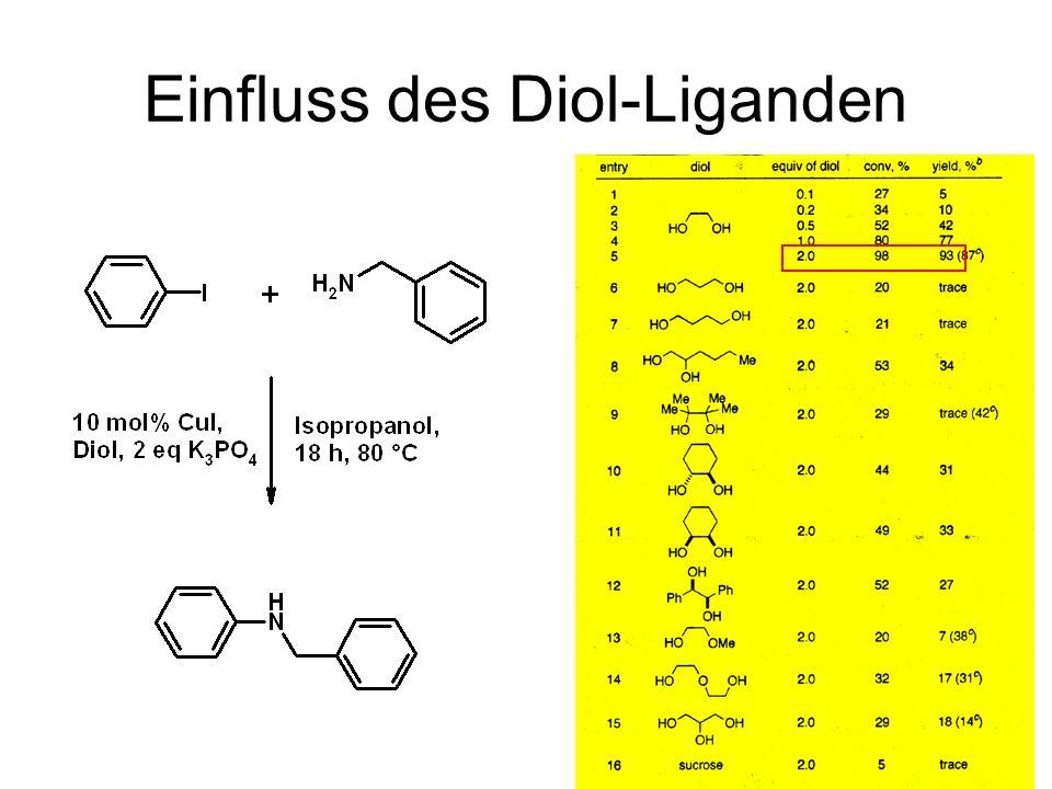 Einfluss des Diol-Liganden