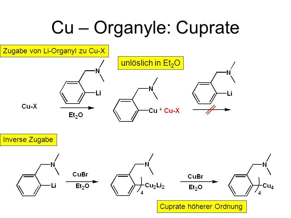 Cu – Organyle: Cuprate unlöslich in Et2O Zugabe von Li-Organyl zu Cu-X