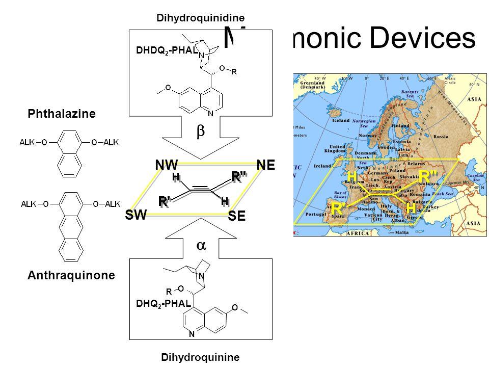 Mnemonic Devices b a SE NE NW SW