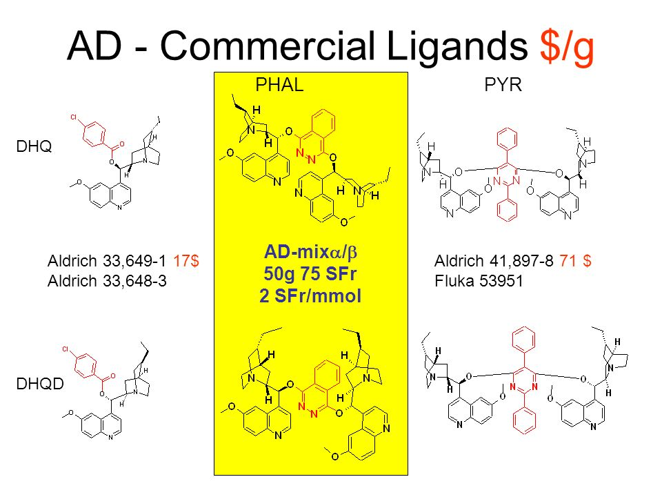 AD - Commercial Ligands $/g