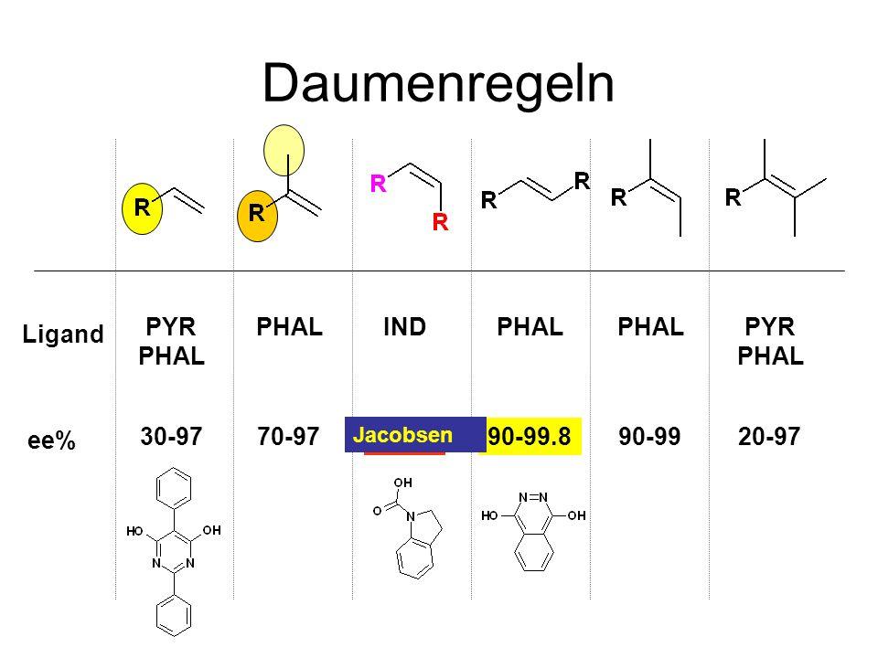 Daumenregeln PYR PHAL PHAL IND PHAL PHAL PYR PHAL Ligand ee% 30-97