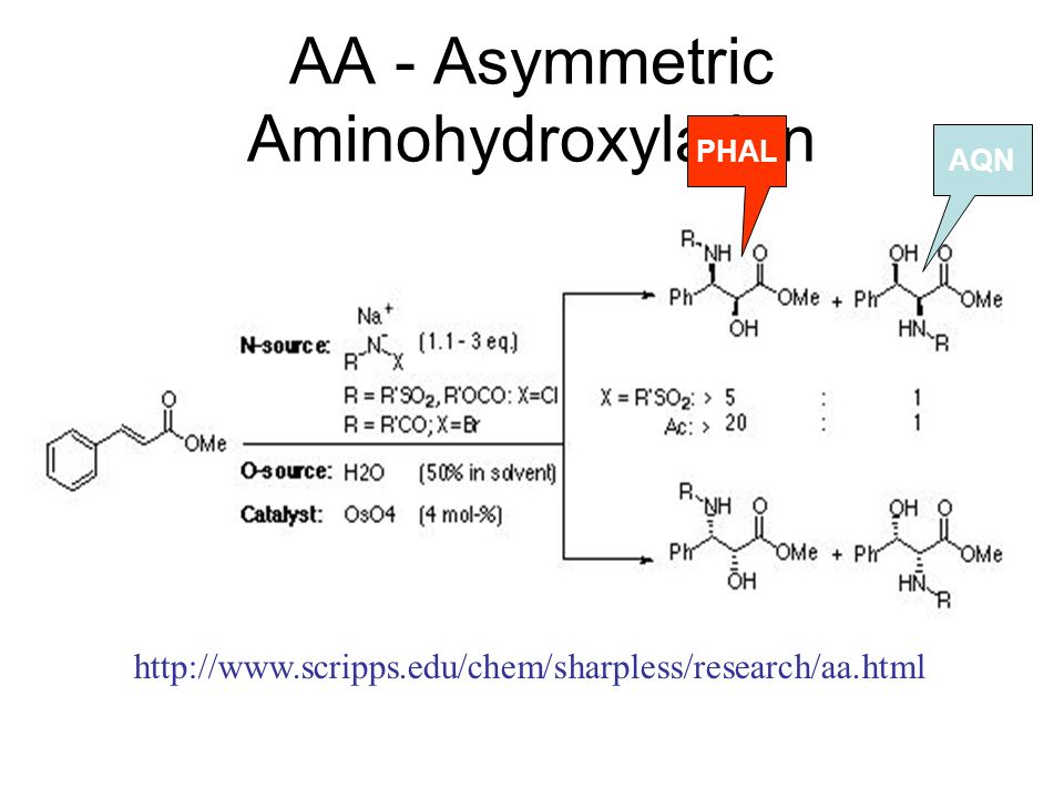 AA - Asymmetric Aminohydroxylation