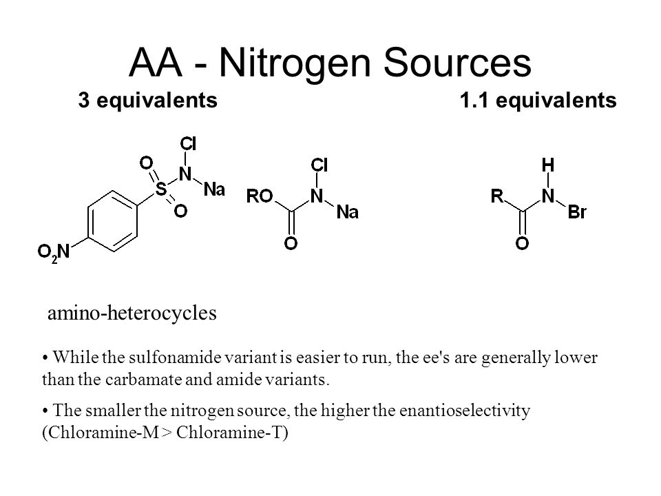 AA - Nitrogen Sources 3 equivalents 1.1 equivalents amino-heterocycles